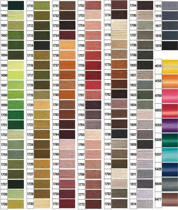 Mulina Ariadna, kolory od 1700 do 1819